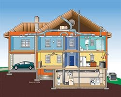Home energy discussion