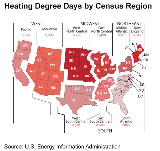 Heating Degree Days by census region